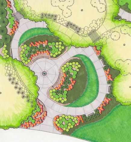 layout of sensory garden – Athelas plants | LiteracyNZ