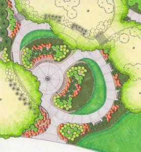 layout of sensory garden - Athelas plants
